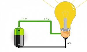 Что такое электрическая цепь и как по ней протекает электрический ток.