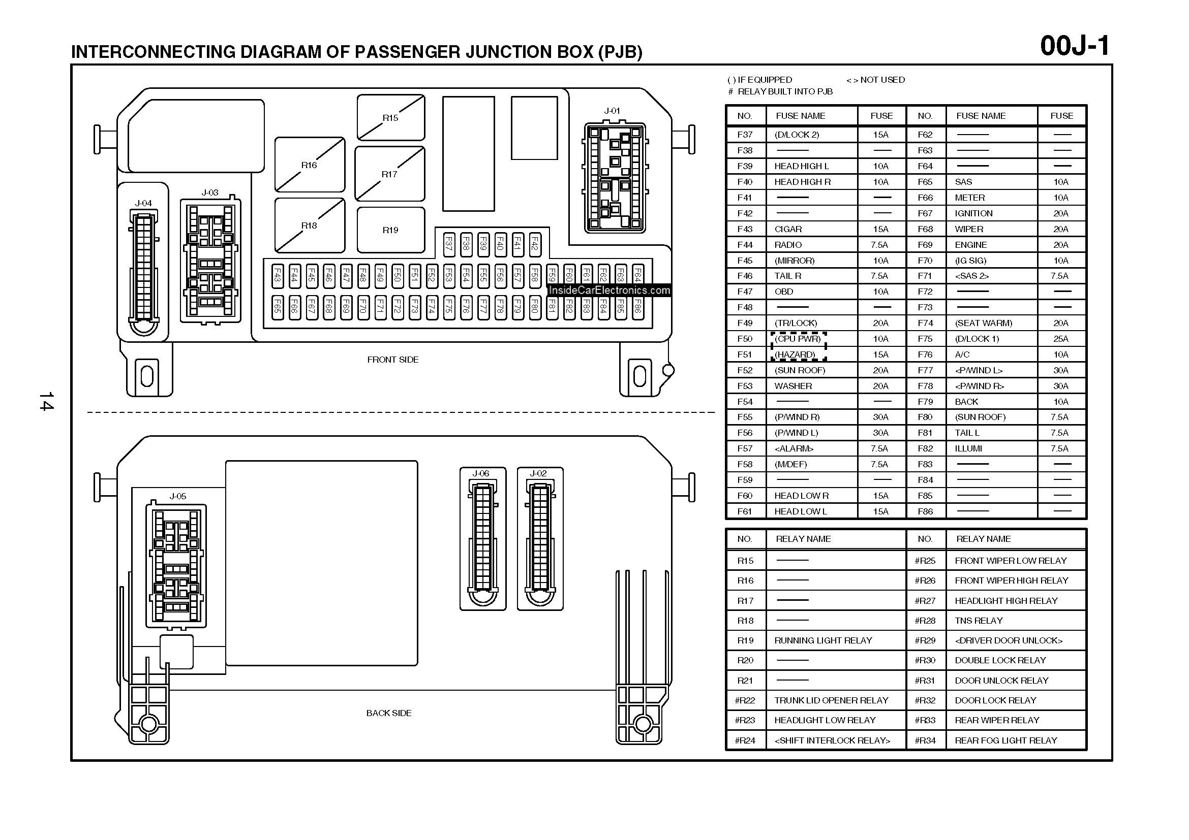 Принципиальная, электрическая схема внутреннего блока предохранителей мазда 3 под перчаточным ящиком.