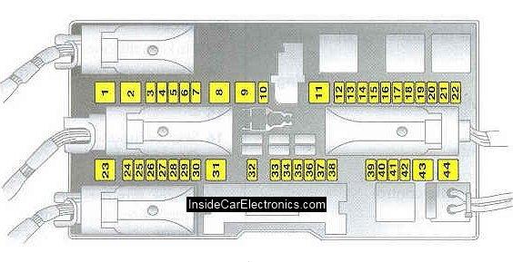 Схема большого блока предохранителей в багажном отделении опель астра h полной комплектации.
