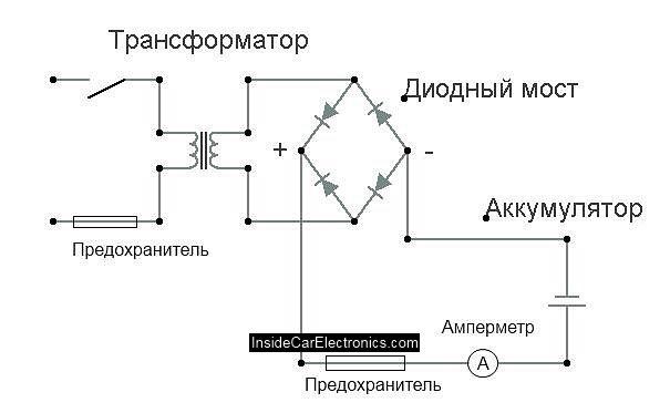 Схема простейшего зарядного устройства для автомобильного аккумулятора.