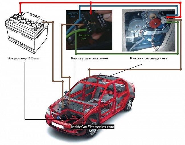 Схема проводки и основных элементов системы электропривода люка.