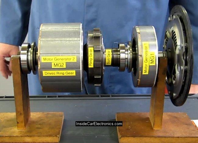 Собранная вместе система привода Тойота Приус из двух электромоторов, распределительного планетарного механизма и диска сцеплени ДВС