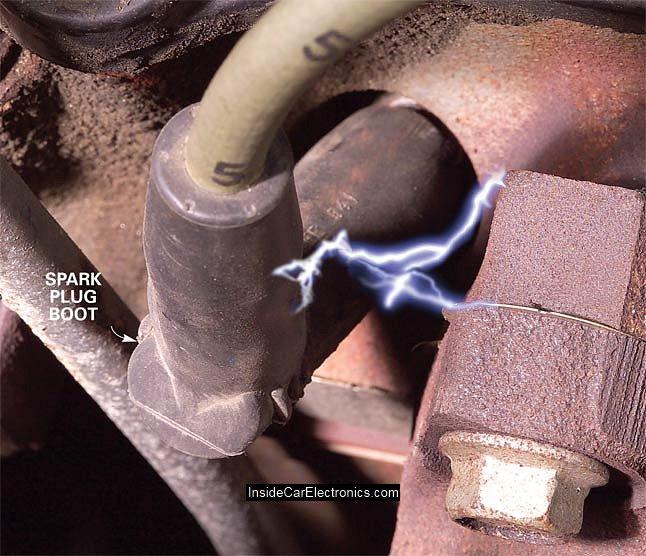 Пробой изоляции высоковольтной проводки на кузов автомобиля при большом свечно зазоре